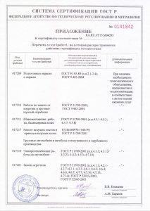 kuzovnoy-remont-i-okraska-honda