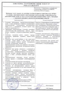 Сертификат соответствия Автосервиса Хонда